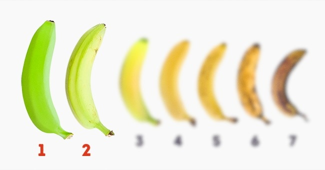 These 10 Benefits of Eating Bananas on a Daily Basis will Surprise you!