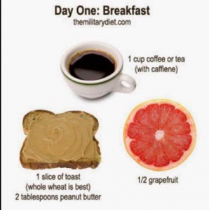 From Fat To Fit This Diet Will Show You Results In 3 Days!