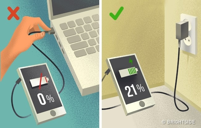 Ever Wondered Why We Our Gadgets Start Acting Up So Quickly? Here Are 20 Reasons