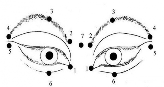 These Exercises Have Been Proved To Restore Your Eye Sight!