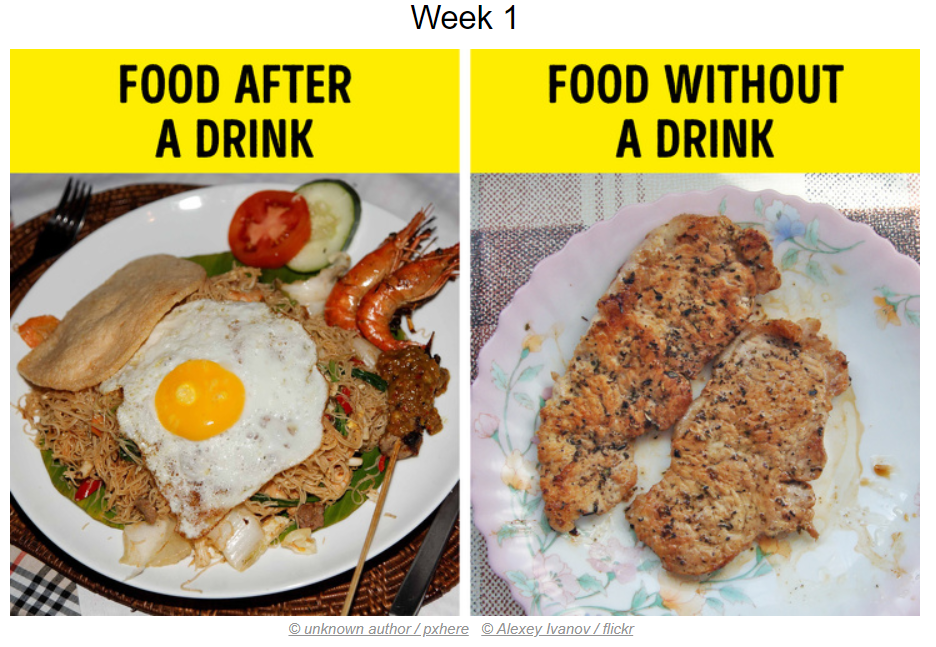 What Happens to Your Body When You Haven't Drunk Alcohol for 28 Days